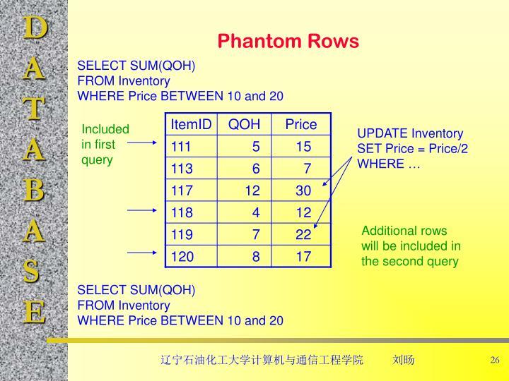 Phantom Rows