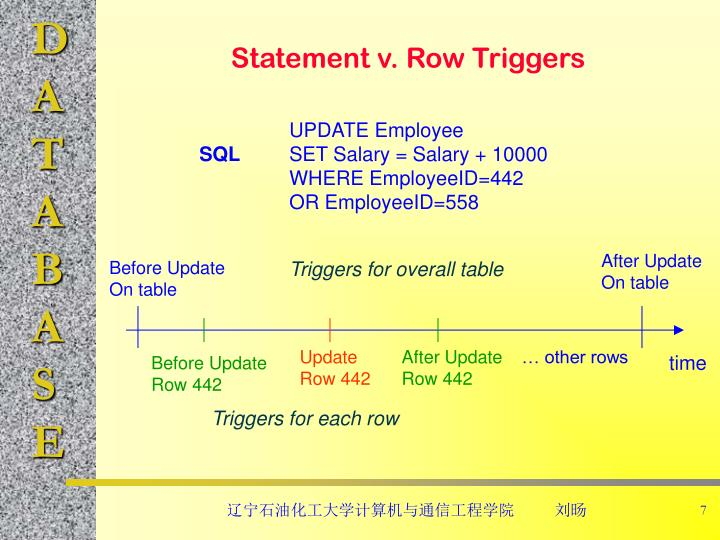Statement v. Row Triggers