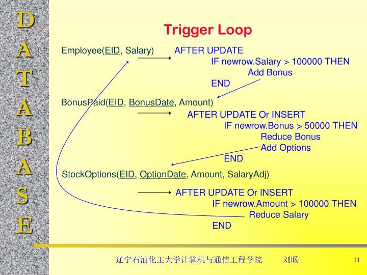 Trigger Loop