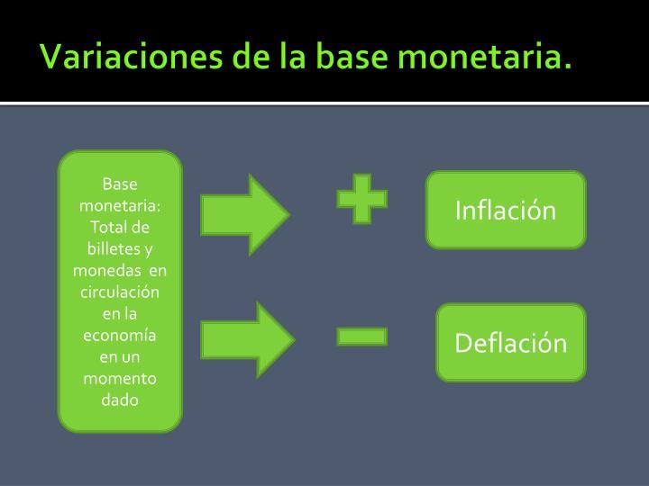 Variaciones de la base monetaria.