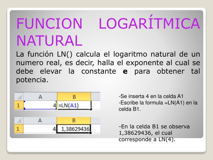 FUNCION LOGARÍTMICA NATURAL