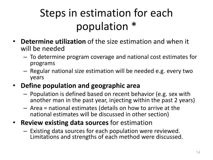 Steps in estimation for each population *