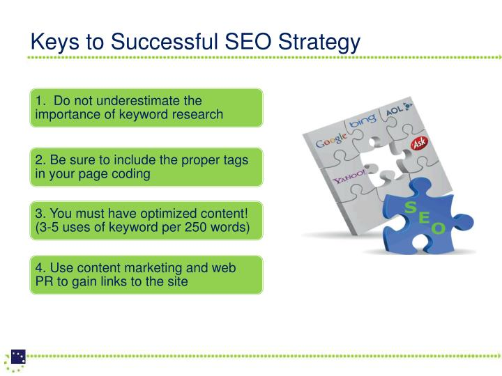 Keys to Successful SEO Strategy