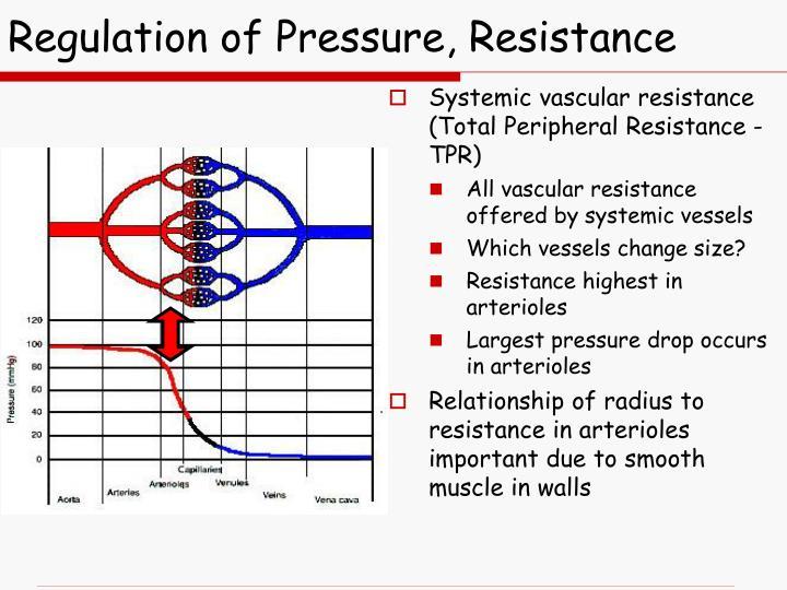 Regulation of Pressure, Resistance