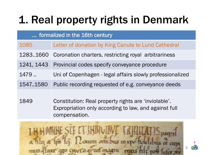1 real property rights in denmark