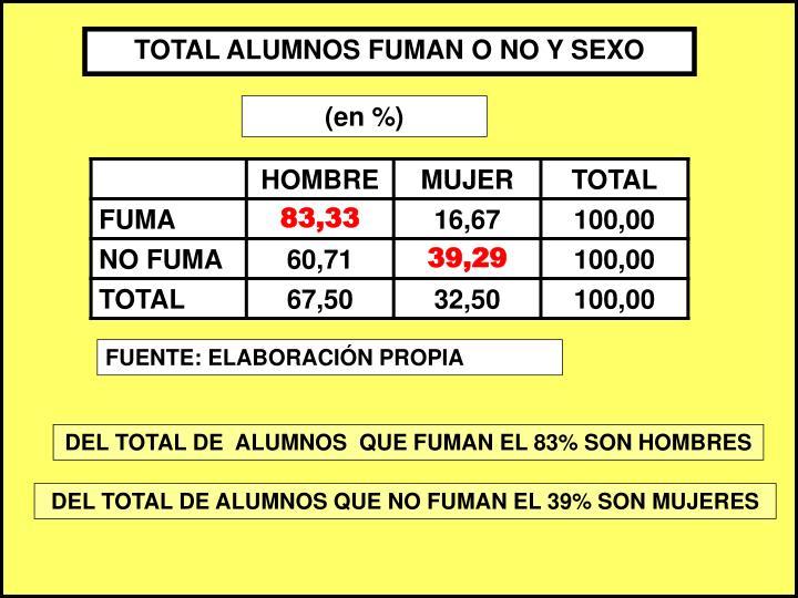TOTAL ALUMNOS FUMAN O NO Y SEXO