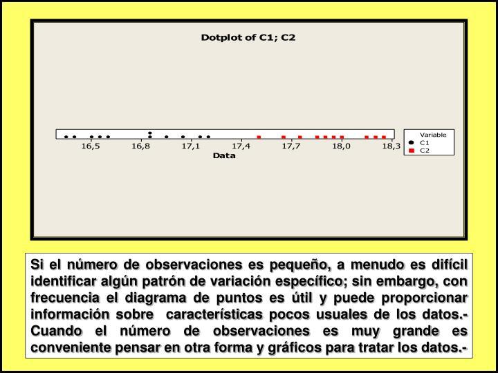 Si el número de observaciones es pequeño, a menudo es difícil identificar algún patrón de variación específico; sin embargo, con frecuencia el diagrama de puntos es útil y puede proporcionar información sobre  características pocos usuales de los datos.-  Cuando el número de observaciones es muy grande es conveniente pensar en otra forma y gráficos para tratar los datos.-