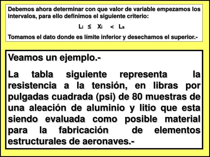 Debemos ahora determinar con que valor de variable empezamos los intervalos, para ello definimos el siguiente criterio: