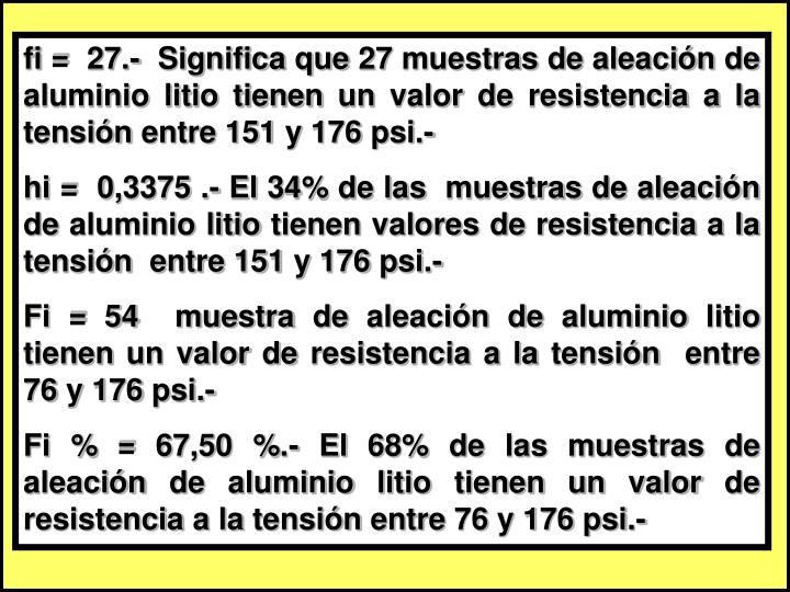 fi =  27.-  Significa que 27 muestras de aleación de aluminio litio tienen un valor de resistencia a la  tensión entre 151 y 176 psi.-