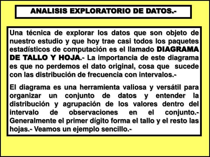 ANALISIS EXPLORATORIO DE DATOS.-