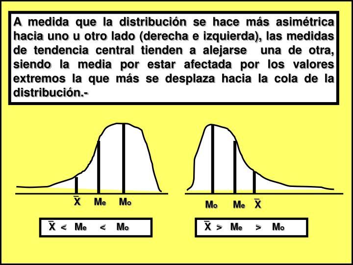 A medida que la distribución se hace más asimétrica hacia uno u otro lado (derecha e izquierda), las medidas de tendencia central tienden a alejarse  una de otra, siendo la media por estar afectada por los valores extremos la que más se desplaza hacia la cola de la distribución.-