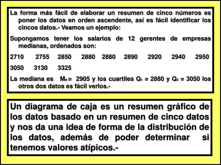 La forma más fácil de elaborar un resumen de cinco números es poner los datos en orden ascendente, así es fácil identificar los cincos datos.- Veamos un ejemplo: