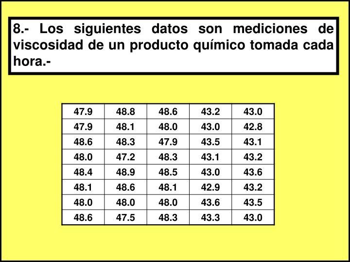 8.- Los siguientes datos son mediciones de viscosidad de un producto químico tomada cada hora.-