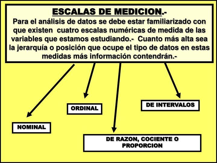 ESCALAS DE MEDICION