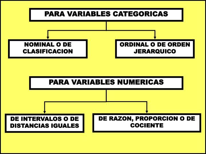 PARA VARIABLES CATEGORICAS