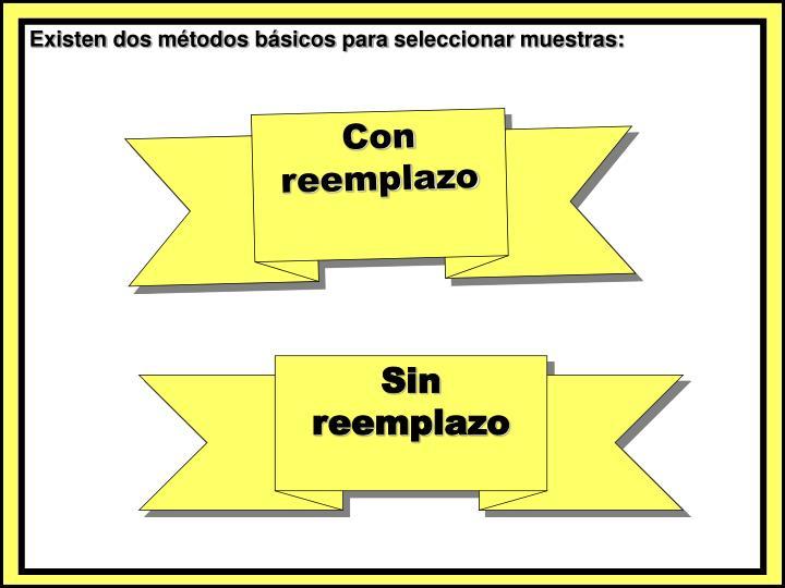 Existen dos métodos básicos para seleccionar muestras:
