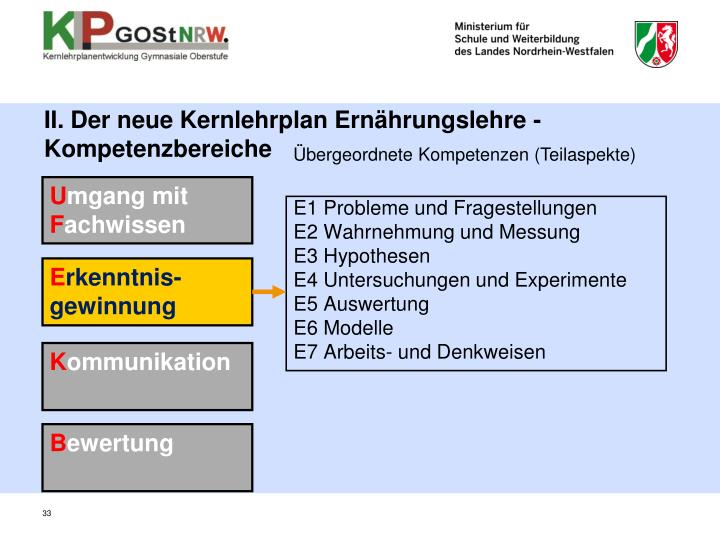 II. Der neue Kernlehrplan Ernährungslehre - Kompetenzbereiche