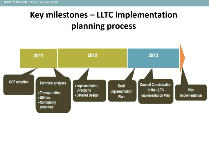 Key milestones – LLTC implementation planning process