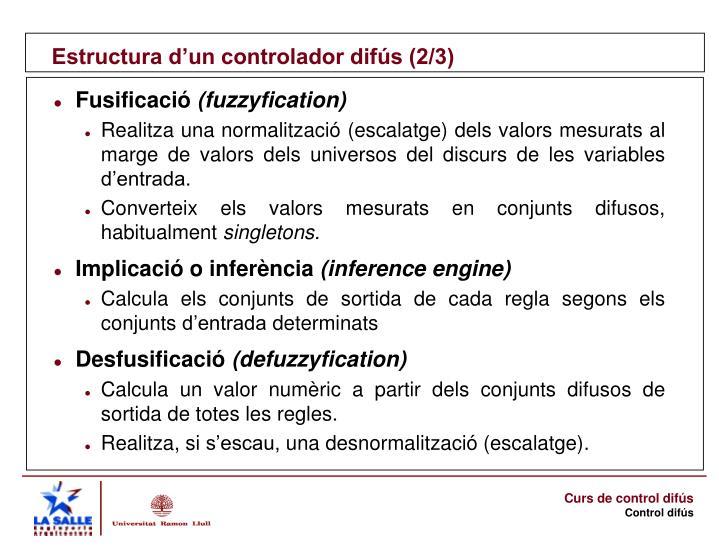 Estructura d'un controlador difús (2/3)