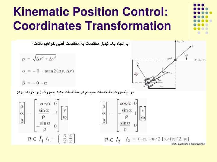 Kinematic Position Control: Coordinates Transformation