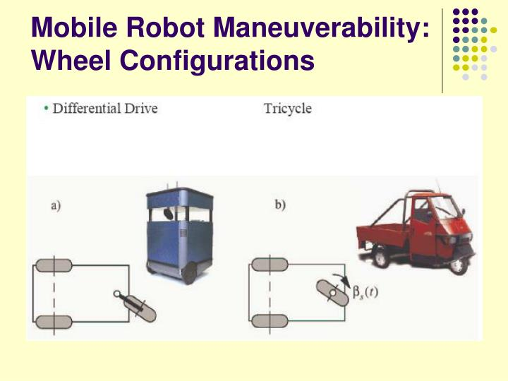 Mobile Robot Maneuverability: Wheel Configurations