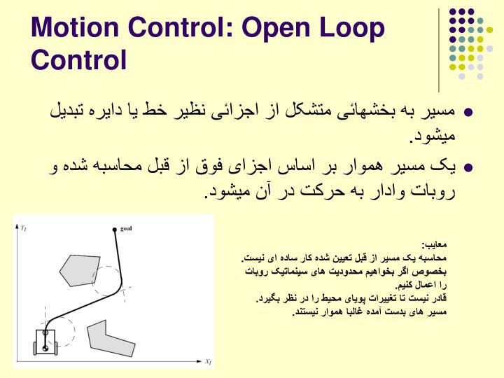 Motion Control: Open Loop Control