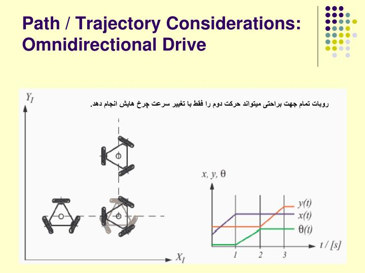 Path / Trajectory Considerations: Omnidirectional Drive