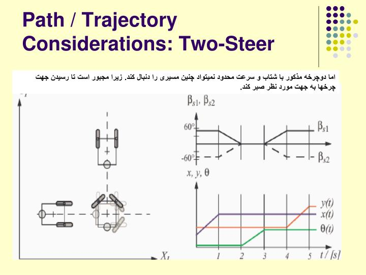 Path / Trajectory Considerations: Two-Steer