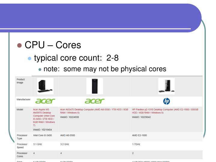 CPU – Cores