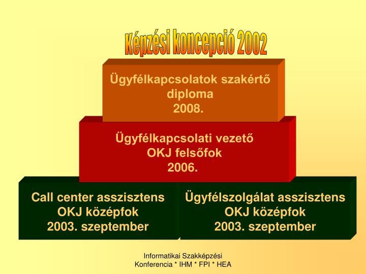 Képzési koncepció 2002