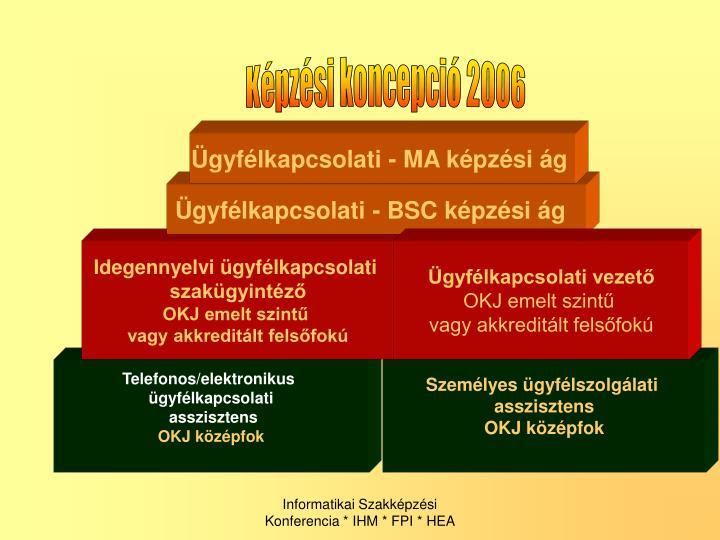 Képzési koncepció 2006