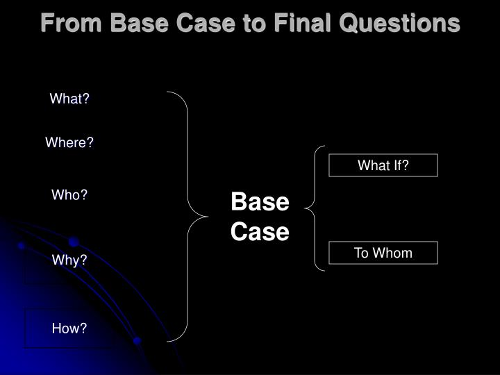 From Base Case to Final Questions