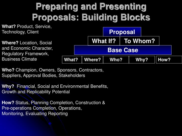 Preparing and Presenting Proposals: Building Blocks