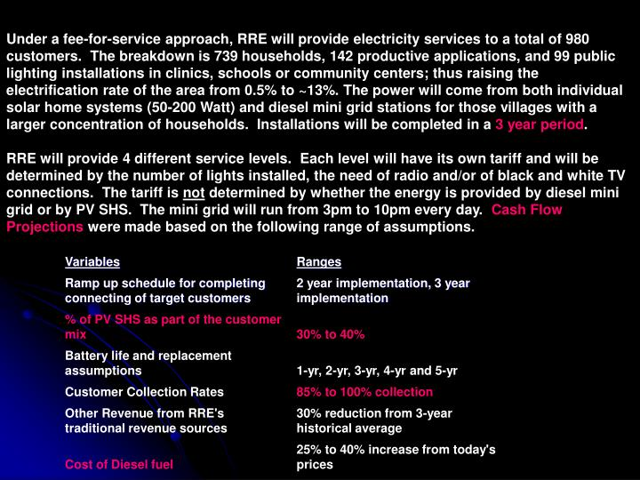 Under a fee-for-service approach, RRE will provide electricity services to a total of 980 customers.  The breakdown is 739 households, 142 productive applications, and 99 public lighting installations in clinics, schools or community centers; thus raising the electrification rate of the area from 0.5% to ~13%. The power will come from both individual solar home systems (50-200 Watt) and diesel mini grid stations for those villages with a larger concentration of households.  Installations will be completed in a