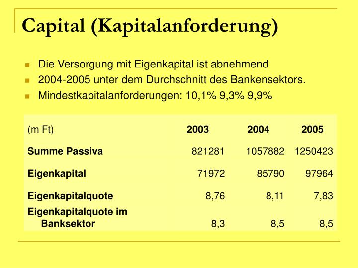 Die Versorgung mit Eigenkapital ist abnehmend