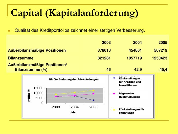 Capital (