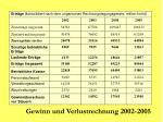 gewinn und verlustrechnung 2002 2005