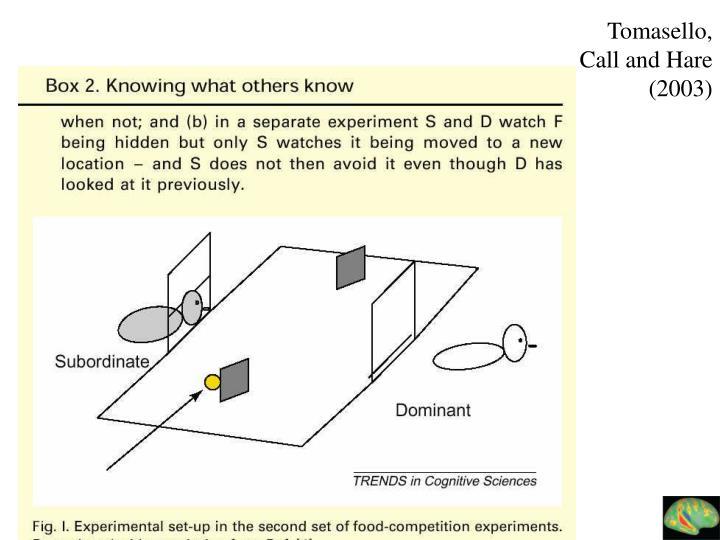 Box 2 diagram