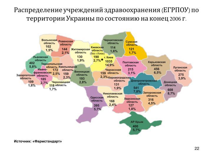 Распределение учреждений здравоохранения (ЕГРПОУ) по территории Украины по
