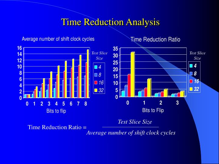 Time Reduction Analysis