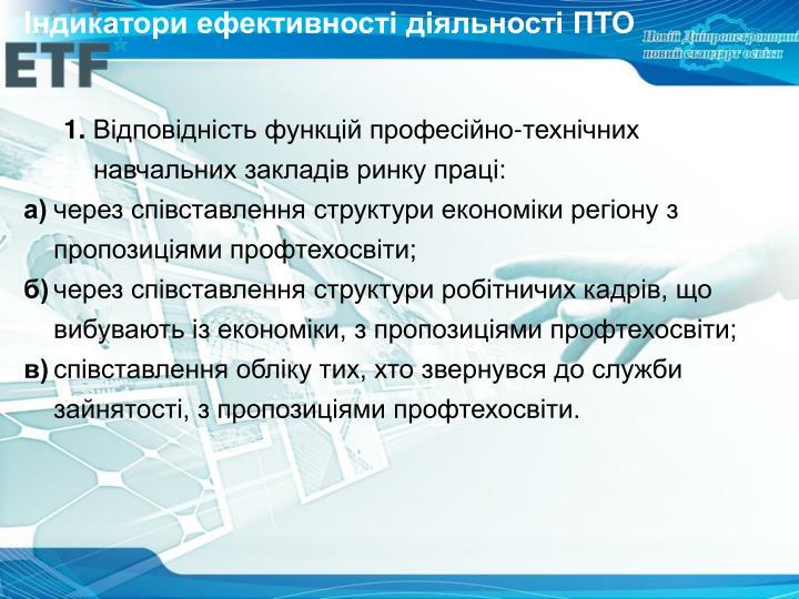 Індикатори ефективності діяльності ПТО