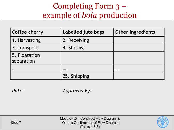 Completing Form 3 –
