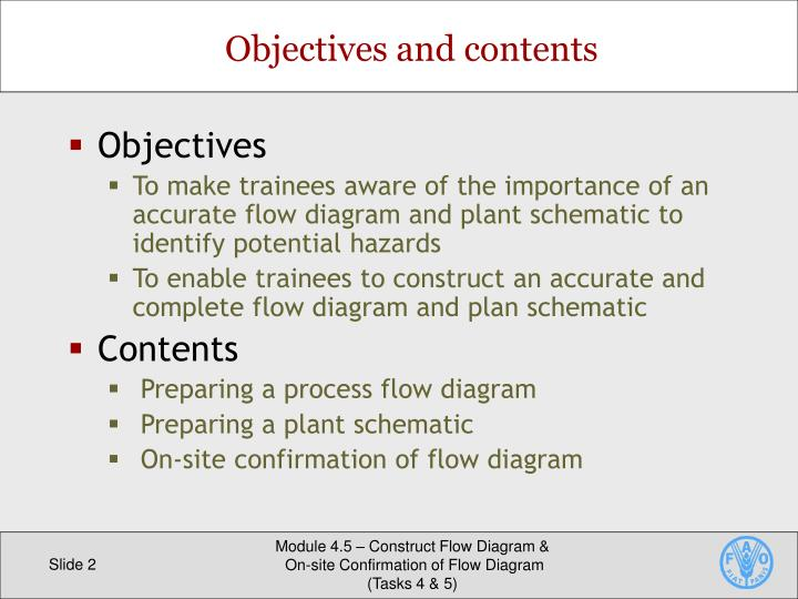 Objectives and contents