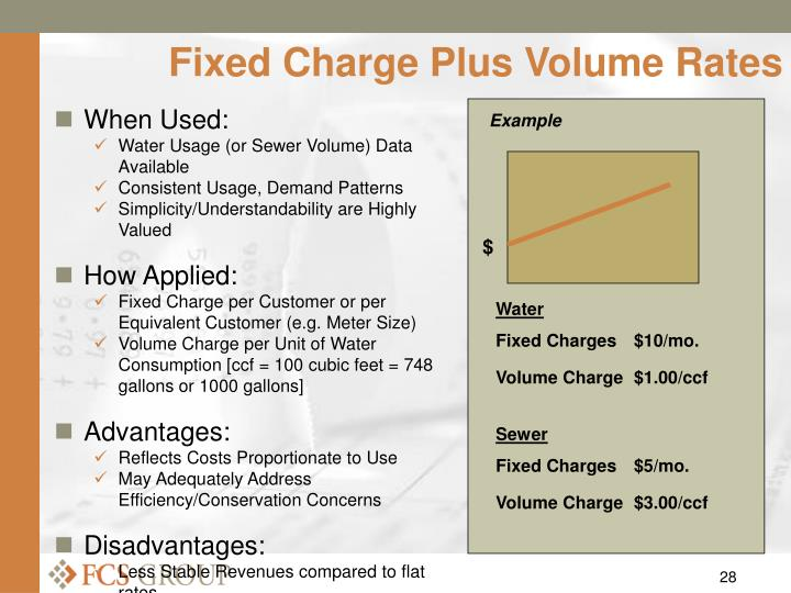 Fixed Charge Plus Volume Rates