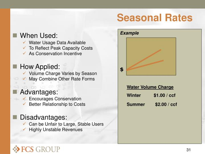 Seasonal Rates