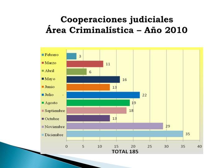 Cooperaciones judiciales