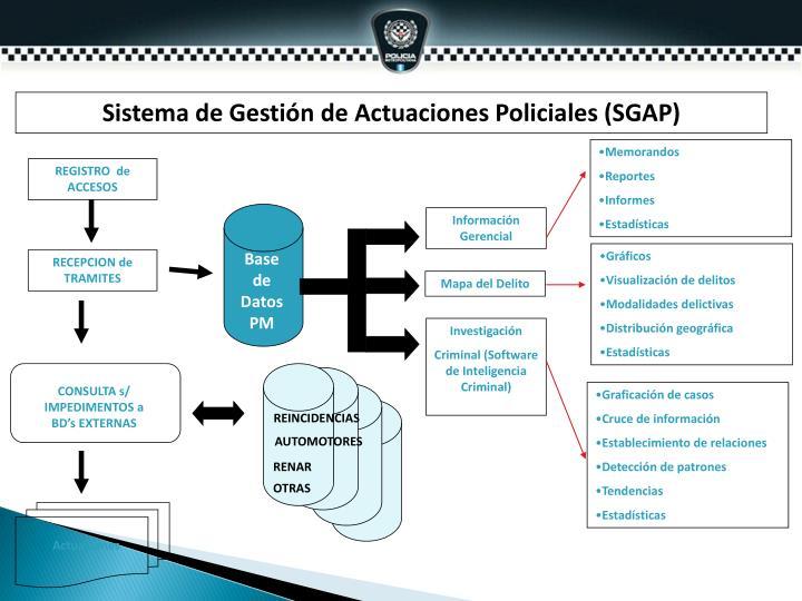 Sistema de Gestión de actuaciones de la Policía Metropolitana