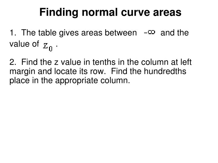 Finding normal curve areas