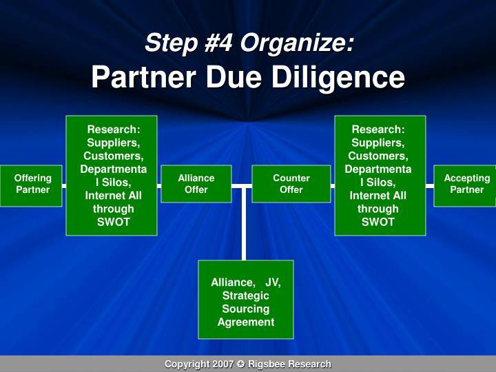 Step #4 Organize: