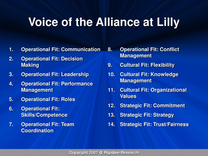 Operational Fit: Communication
